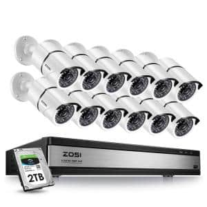 Mounting Hardware in Security Camera Systems