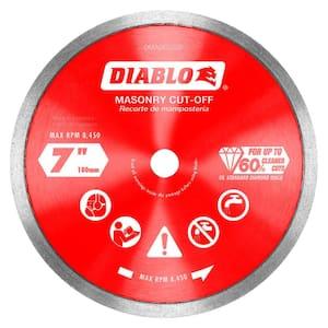 Blade Diameter (in.): 7 in