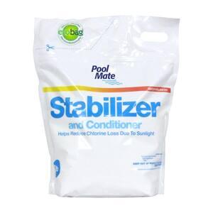 Chlorine Stabilizer