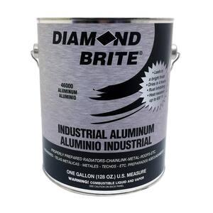 Aluminum in Paint