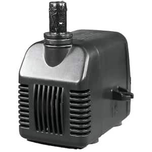 Evaporative Cooler Parts & Accessories