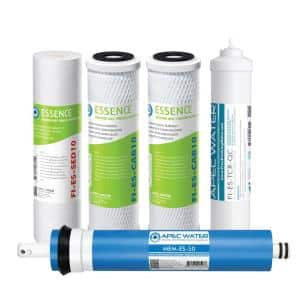 Reverse Osmosis Replacement Filters in Replacement Water Filters