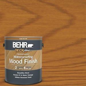 Exterior Wood Coatings