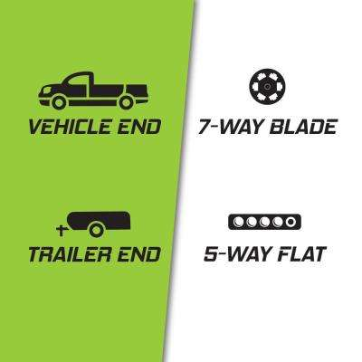 7-Way Blade to 5-Way Flat Adapter