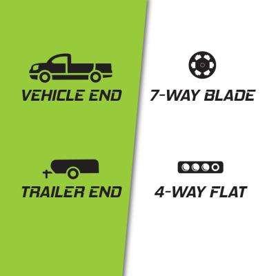 7-Way Round Blade to 4-Way Flat