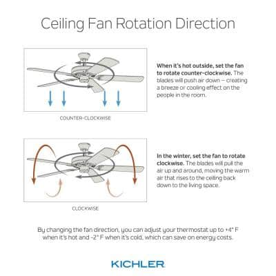 Lehr 80 in. Indoor/Outdoor Coffee Mocha Ceiling Fan with Remote and Downrod