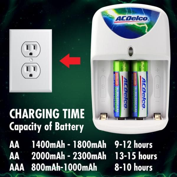Acdelco Aa Aaa Nimh Rechargeable Quick Charger With 2 Aa Battery Included Ac745 The Home Depot