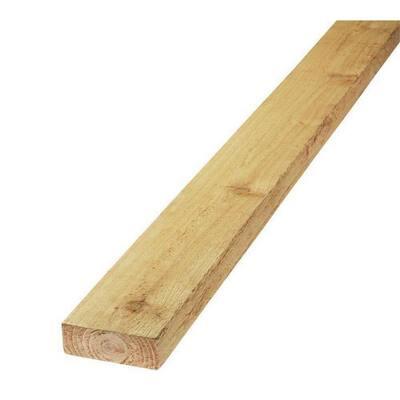 1 in. x 4 in. x 8 ft. S1S2E Cedar Board (6-Pack)