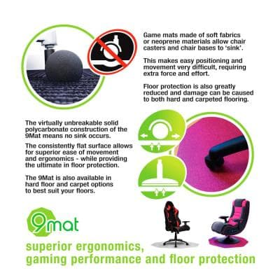 Ultimat® Polycarbonate 9-Sided Chair Mat for Carpets up to 1/2 in. - 38 in. x 39 in.