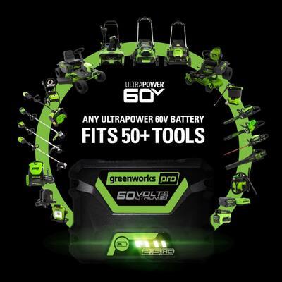 PRO 130 MPH 610 CFM 60-Volt Battery Cordless Handheld Leaf Blower (Tool-Only)