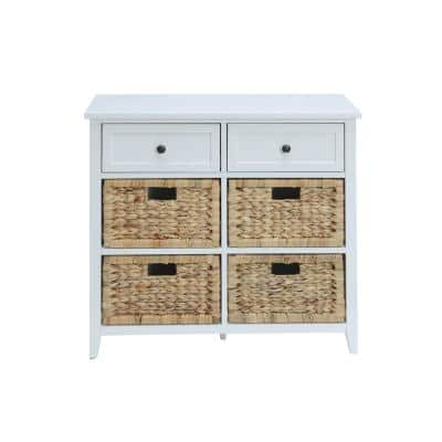 Flavius 30 in. White Rectangle Wood Console Table with Drawers