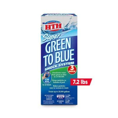 8.2 lbs. Super Green to Blue Pool Shock Treatment Kit