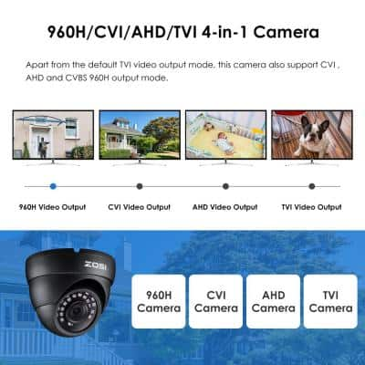 Wired 1080p Indoor Dome TVI Security Camera Compatible with TVI DVR, Black (4-Pack)