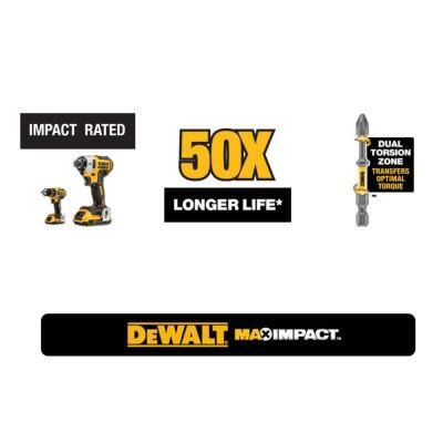 MAX IMPACT 5/16 in. - 18 in. Drill Tap Bit