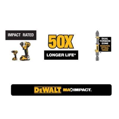MAX Impact SAE Drill Tap Set (5-Piece)