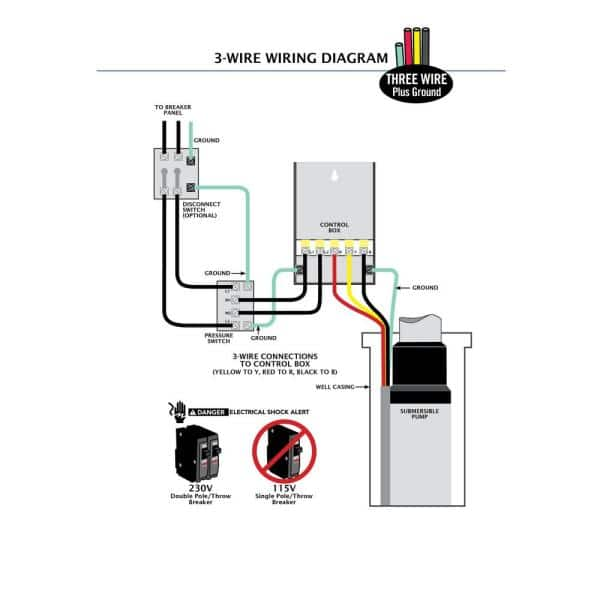 Everbilt 1 2 Hp Submersible 3 Wire, 2 Wire Submersible Well Pump Wiring Diagram