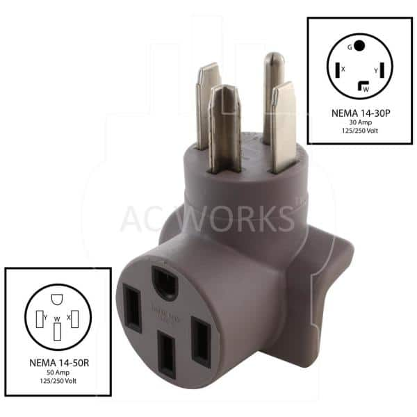 Ac Works Connectors Ev Charging, Nema 14 30p Wiring Diagram