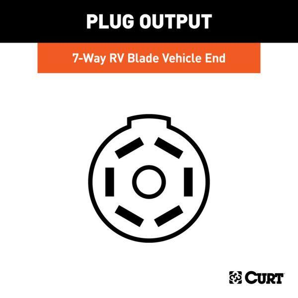CURT Custom Wiring Harness, 7-Way RV Blade Output, Select Ford F-250,  F-350, F-450-56443 - The Home Depot | Ford Rv Wiring Harness |  | The Home Depot