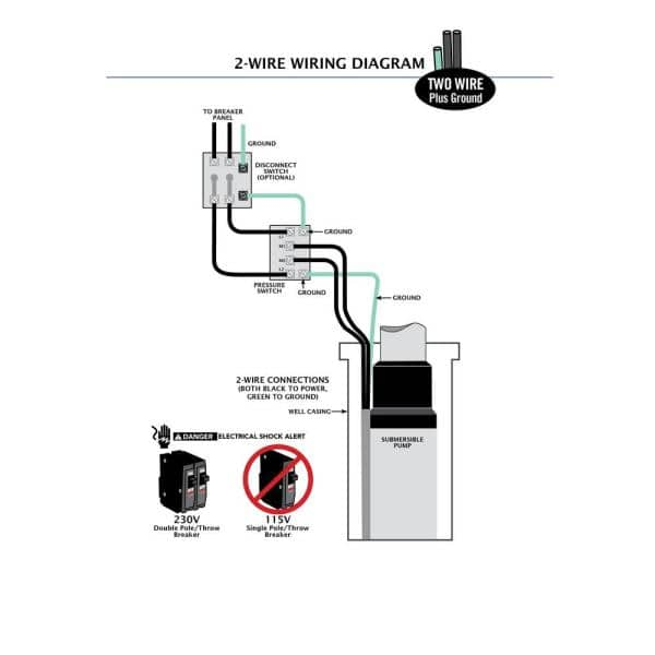 Everbilt 3 4 Hp Submersible 2 Wire, 2 Wire Submersible Well Pump Wiring Diagram