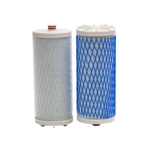 Dual Set Counter Top Water Filter Replacement Cartridges