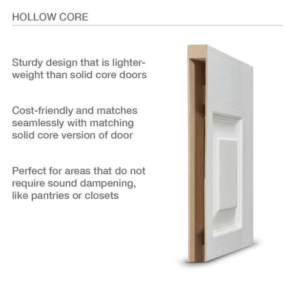 Jeld Wen 24 In X 80 In Camden White Painted Right Hand Textured Molded Composite Mdf Single Prehung Interior Door Thdjw136800617 The Home Depot