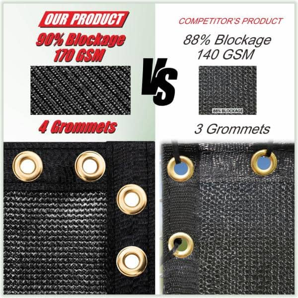 Colourtree 8 Ft X 200 Ft Black Privacy Fence Screen Hdpe Mesh Windscreen With Reinforced Grommets For Garden Fence Custom Size 8x200fs 2 The Home Depot
