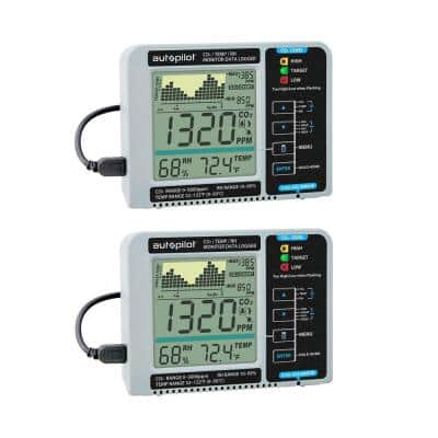 Desktop Hydroponic CO2 RH Temperature Monitor and Data Logger (2-Pack)
