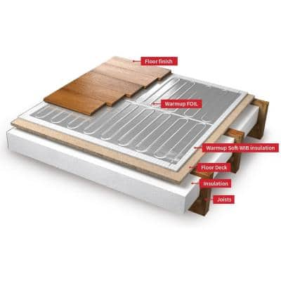 FOIL Heating Mat for Laminate, Wood, and Carpet - 10 Year Warranty