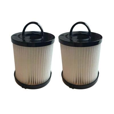 Filters Washable and Reusable Replacement for Eureka DCF21 Part 67821, 68931 and EF91 (2-Pack)
