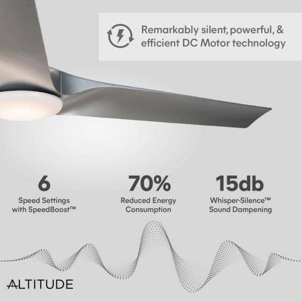 Altitude Gossamer 60 In Integrated Led Indoor Brushed Nickel Ceiling Fan With Remote Control And White Color Changing Light Kit 953l60bnslv The Home Depot