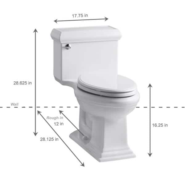 Kohler Memoirs Classic 1 Piece 1 28 Gpf Single Flush Elongated Toilet With Aquapiston Flush Technology In White Seat Included K 3812 0 The Home Depot