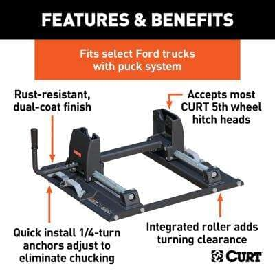 OEM Puck System 5th Wheel Roller for Ford