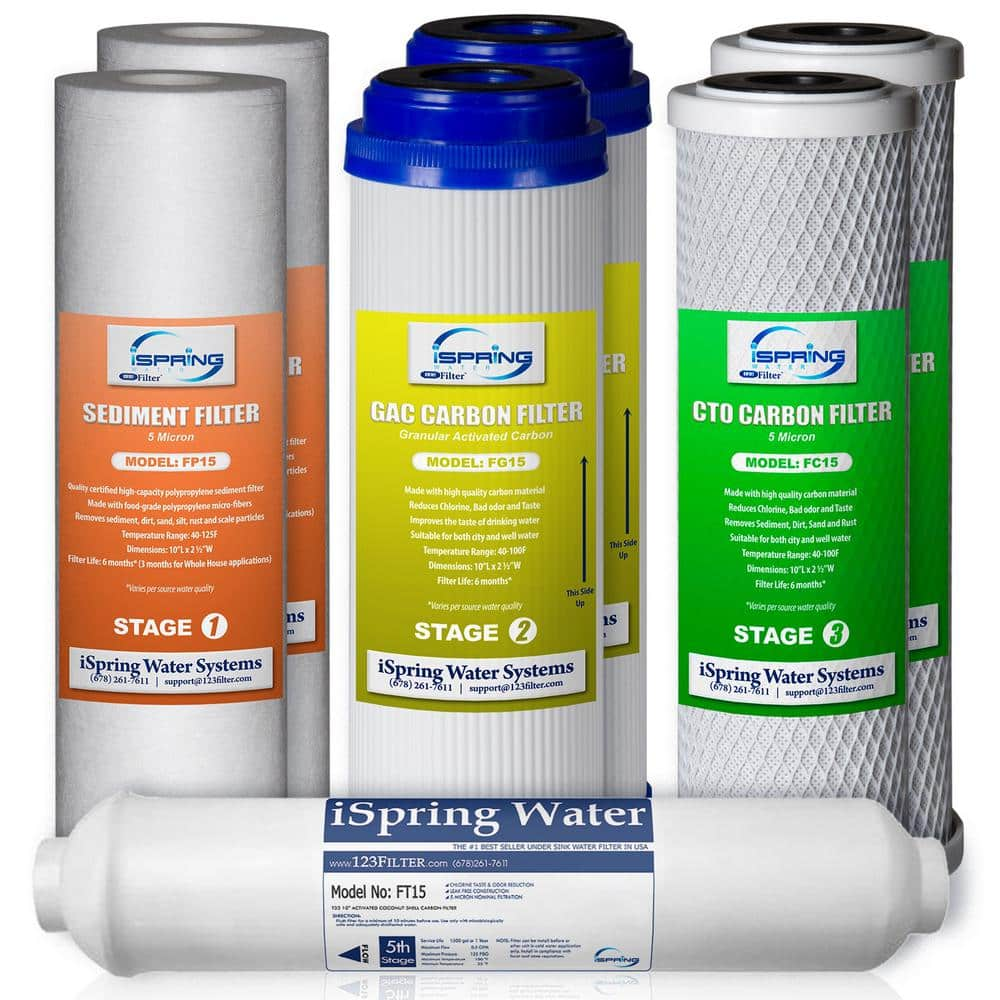 Ispring 1 Year Replacement Supply Filter Cartridge Pack Set For Standard 5 Stage Reverse Osmosis Ro Systems F7 Gac The Home Depot