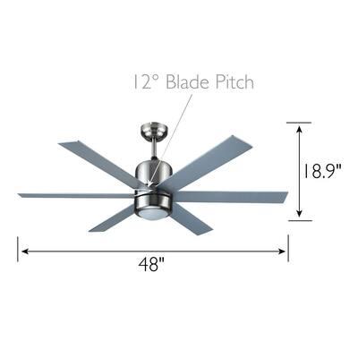 Indus Sol 48 in. Indoor Satin Nickel Ceiling Fan with Light Kit