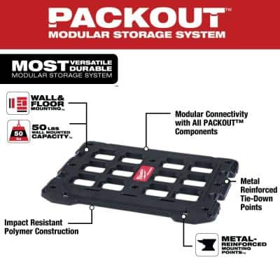 PACKOUT Wall and Floor Mounting Plate
