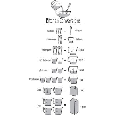 Black Kitchen Conversions Wall Quote Decal