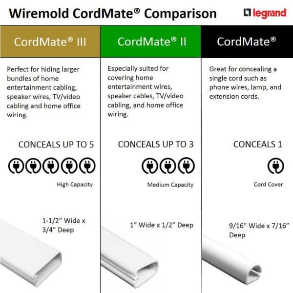 Legrand Wiremold Cordmate Ii Cord Cover Inside Elbow White C57 The Home Depot