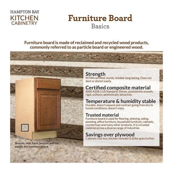 Hampton Bay Hampton Unfinished Beech Recessed Panel Stock Assembled Sink Base Kitchen Cabinet 60 In X 34 5 In X 24 In Ksbf60 Uf The Home Depot