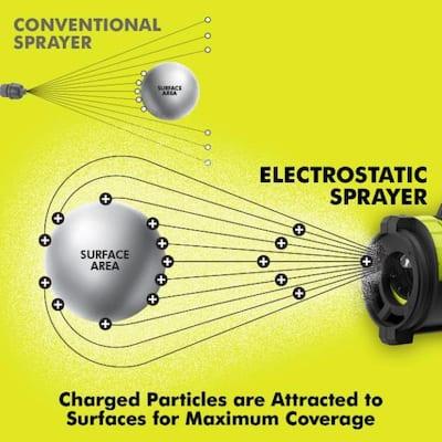 ONE+ 18V Cordless Electrostatic 0.5 Gal. Sprayer (Tool Only)