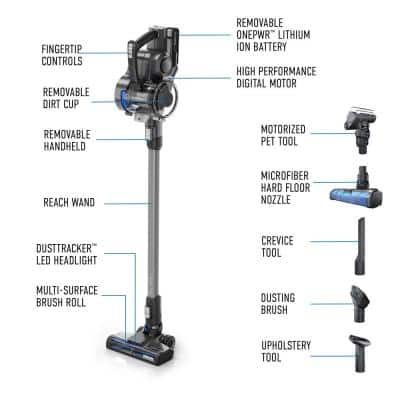ONEPWR Blade Max Cordless Stick Vacuum Cleaner with Lithium Ion Battery