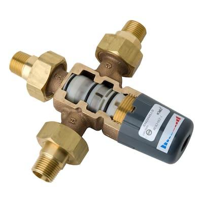 Maxline Thermostatic Water Temperature Limiting Valve