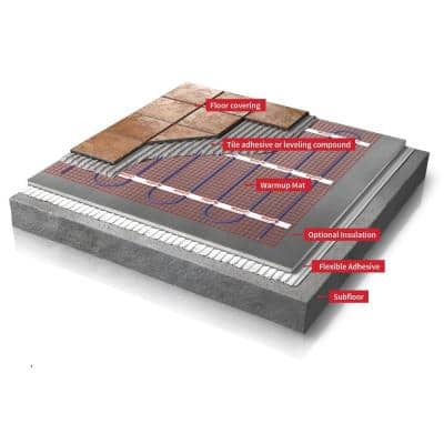 Heated Under Floor Mat - 30 Year Warranty