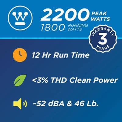 iGen2200 - Camo 2,200/1,800 Watt Gas Powered Inverter Generator with Parallel Capability and Enhanced Fuel Efficiency