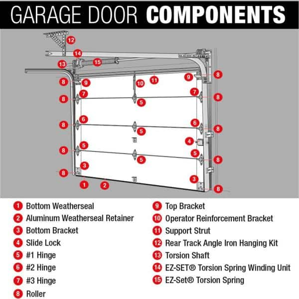 Garage Door Stainless Steel Extension Spring Cables 1/8 Inch 13ft ...