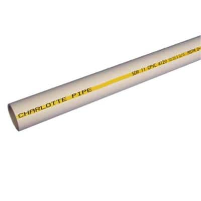 3/4 in. x 2 ft. CPVC Water Supply Pipe