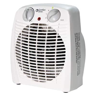 Energy Save 5120 BTU Personal Fan Electric Furnace Heater
