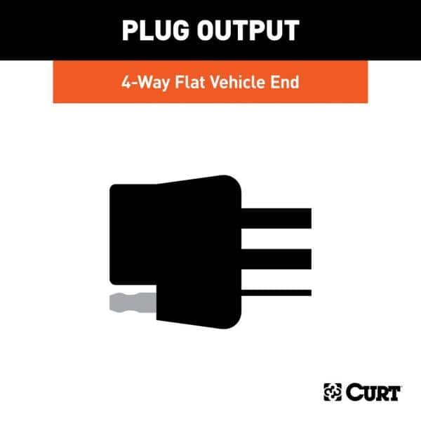 CURT Custom Vehicle-Trailer Wiring Harness, 4-Way Flat Output, Select Volvo  XC90, Quick Electrical Wire T-Connector-56285 - The Home Depot | Volvo Xc90 Trailer Wiring |  | The Home Depot