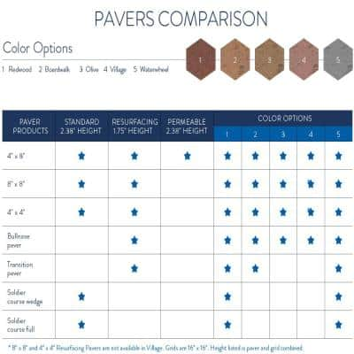 4 in. x 8 in. Boardwalk Composite Resurfacing Paver Grid System (8 Pavers and 1 Grid)