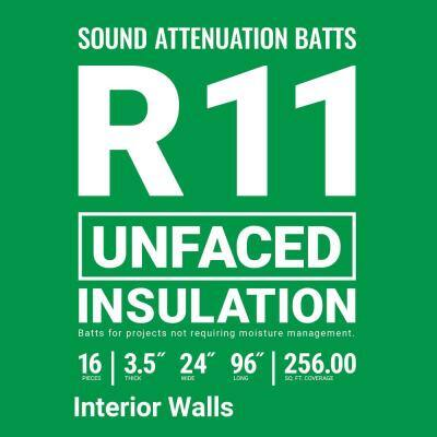 R-11 PINK Unfaced Fiberglass Sound Attenuation Insulation Batt 24 in. x 96 in. (8-Bags)