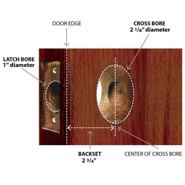 Nostalgic Warehouse Rope Rosette 2 3 4 In Backset Unlacquered Brass Privacy Bed Bath Oval Fluted Crystal Glass Door Knob In 717672 The Home Depot